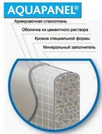 цементна плита Aquapanel outdoor 900х2400х12,5мм